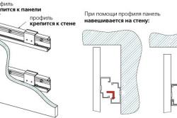 Схема монтажа стеновых панелей