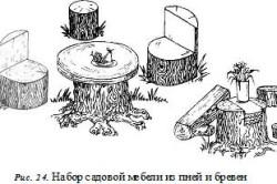Схема набора садовой мебели из пней и бревен