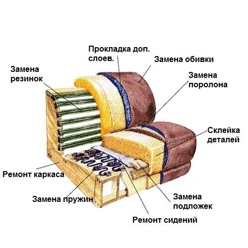 УКВК04 Устройство коммутационное