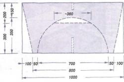Схема распила деталей столика
