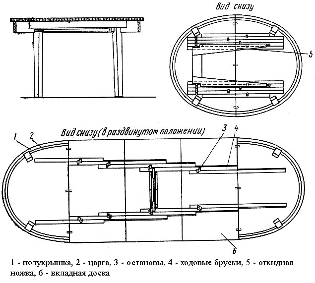 Схема раздвижного стола