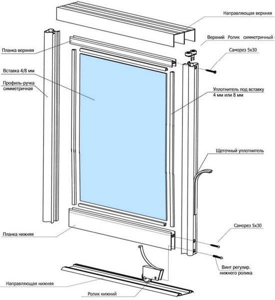 Схема сборки двери шкафа