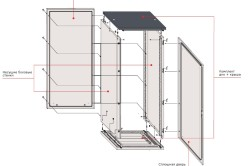 Схема сборки напольного моноблочного шкафа
