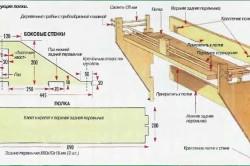 Схема сборки полки для инструментов