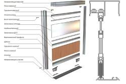 Схема сборки и регулирования дверок шкафа