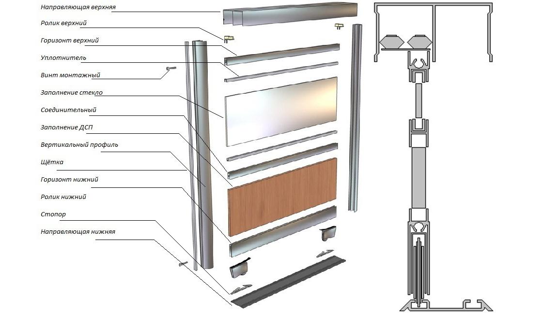 Схема сборки кухонных шкафов