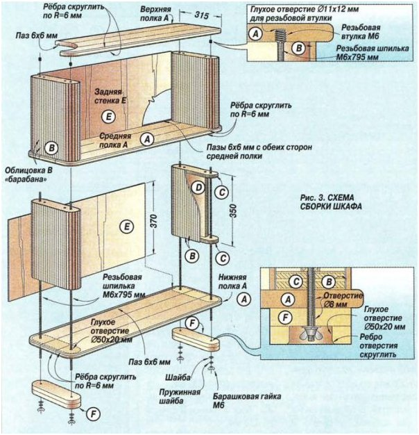 Изготовление шкафчиков своими руками 65