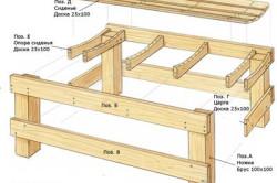 Схема сборки скамейки