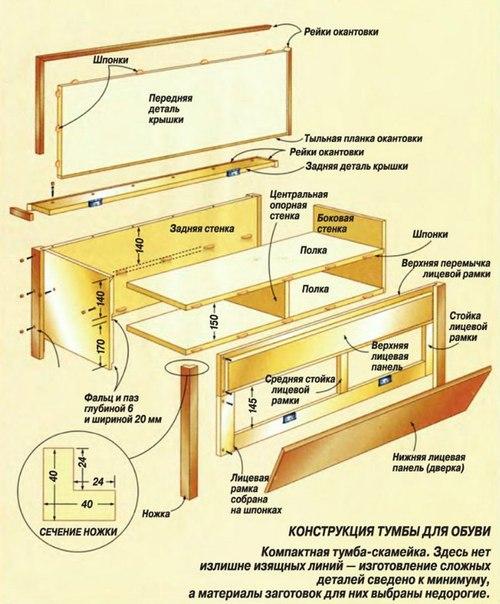 Схема сборки тумбочки для