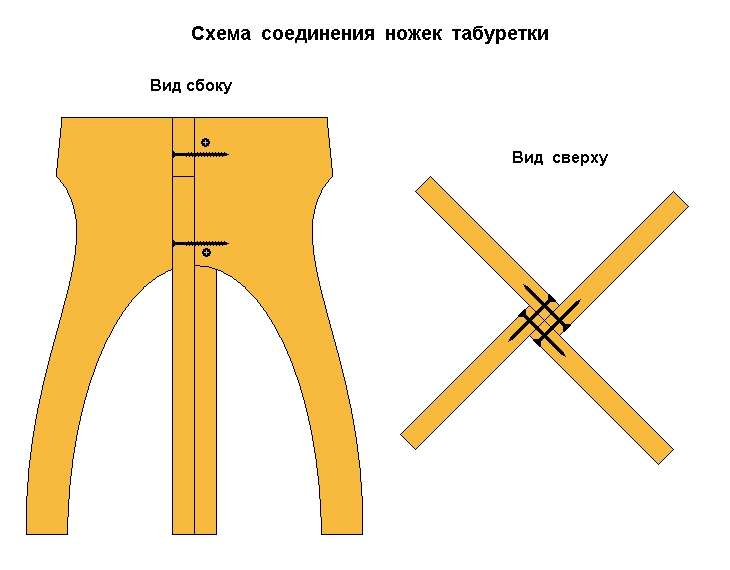 Схема соединения ножек