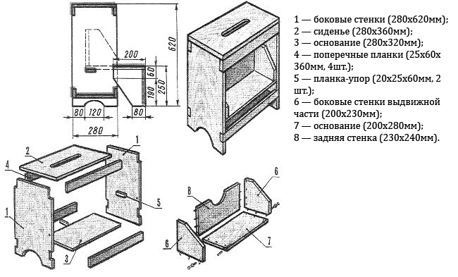 Схема устройства табурета-