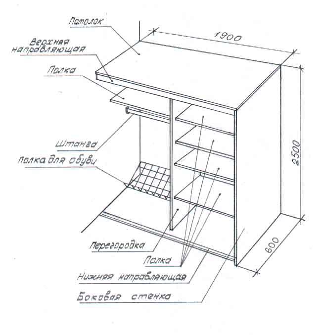 Схема устройства встроенного