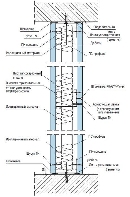 Схема вертикального разреза