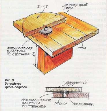 Как украсить старый столик