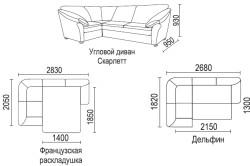 Схема видов угловых диванов