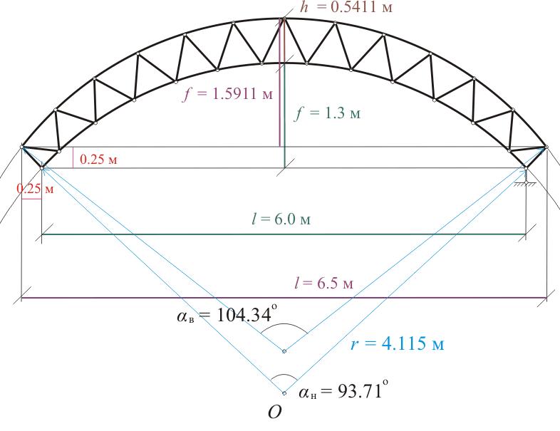 Схема расчета кухонной арки