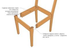Схема монтажа ножек стула