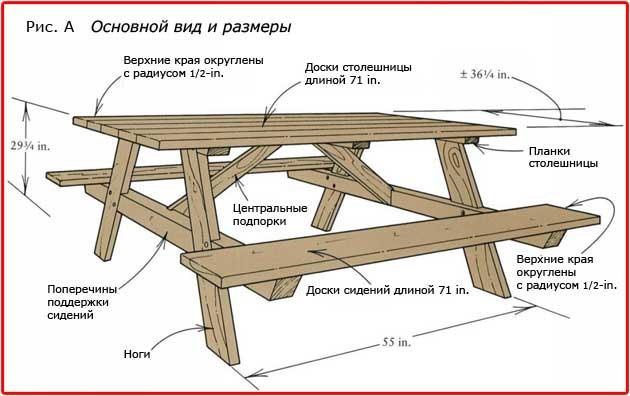 Как сделать стол своими руками из досок чертежи 13