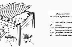 Элементы и размеры кухонного стола