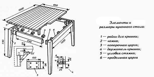 Стол с выдвижными ящиками своими руками из дерева чертежи 68
