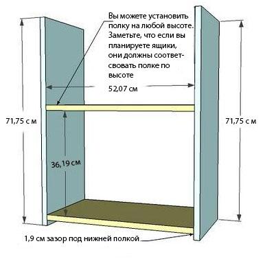 Монтаж книжного шкафа