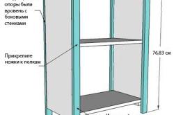 Схема закрепления ножек шкафа
