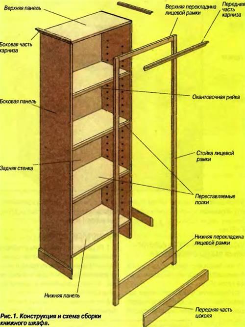 Конструкция и схема сборки