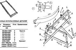Схема монтажа сиденья стула