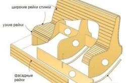 Схема кресла – качалки для дачи