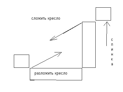 Схема кресло-кровати без