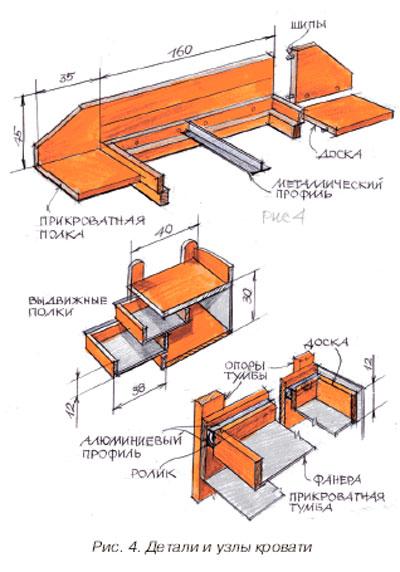 Схема сборки деталей и узлов
