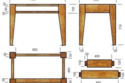 Устройство деревянных ножек и жесткостей с размерами для кухонного стола
