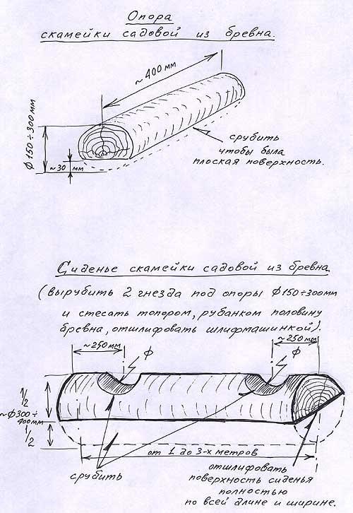 Скамейки и лавочки из бревна для дачи своими руками чертежи