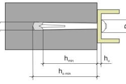 Основная схема крепления с использованием дюбелей