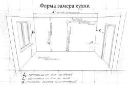 Форма замеров кухонного помещения
