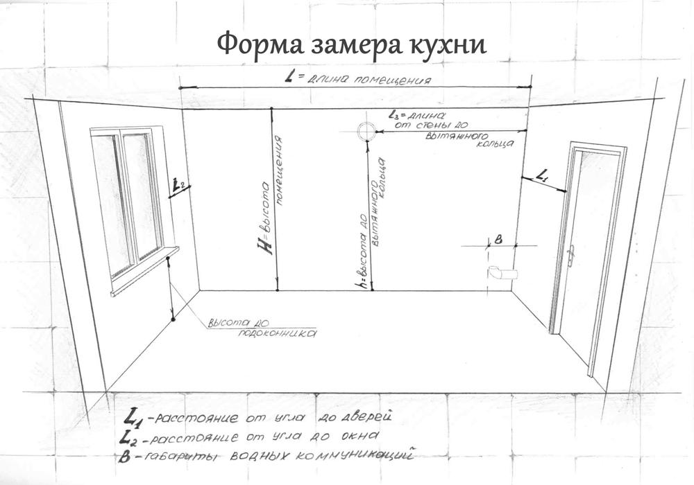Схема замера помещения.