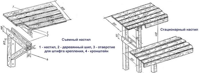 Схемы полок для бани