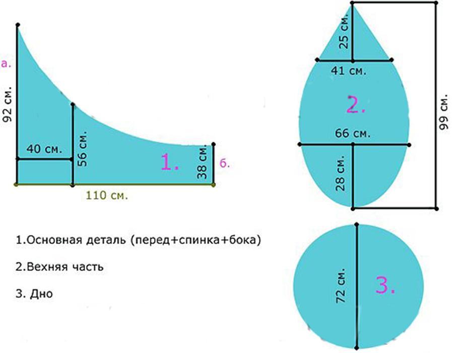 Схема изготовления пуфика