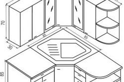 Оптимальные размеры уголка кухни