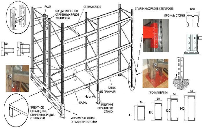 Схема сборки стеллажа для шин.