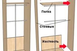 Схема демонтажа шкафа