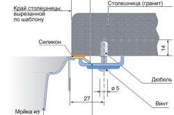 Схема монтажа мойки на столешницу из натурального камня