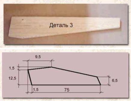 Схема ножек с размерами для