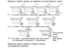Схема отделки кромкой изделий из искусственного камня