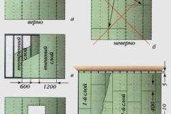 Схема правильной стыковки листов гипсокартона