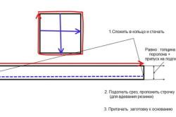 Схема раскройки ткани для чехла