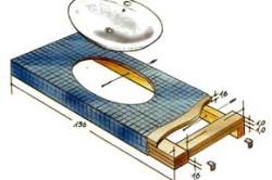 Схема самодельной столешницы