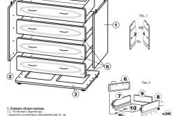 Схема сборки комода с ящиками