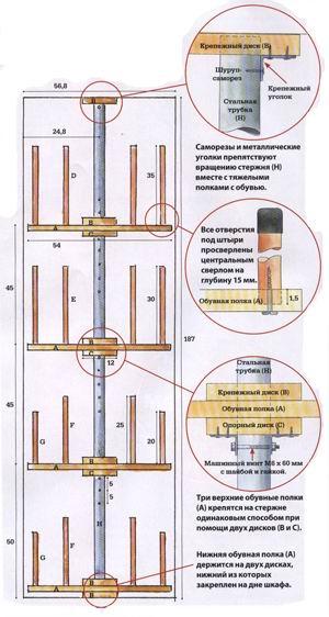Схема установки штыря полки
