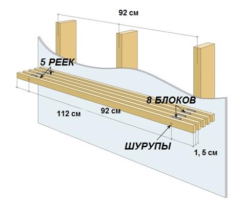 Схема устройства навесной